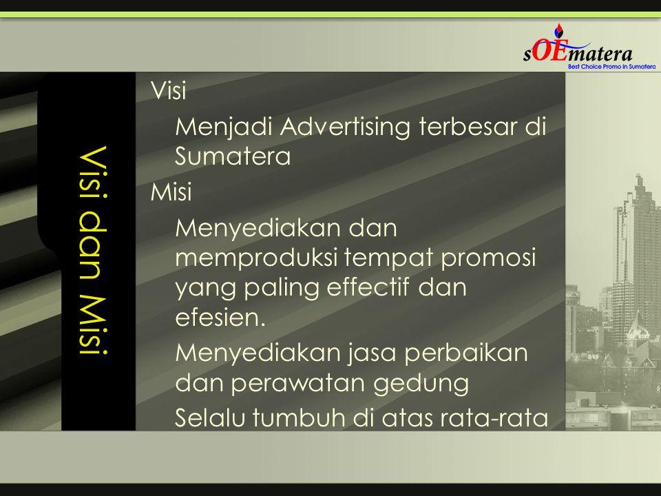 Visi dan Misi Visi Menjadi Advertising terbesar di Sumatera Misi Menyediakan dan memproduksi tempat promosi yang paling effectif dan efesien. Menyedia