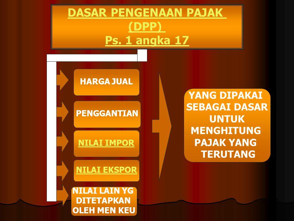 MENGHASILKAN Ps. 1 angka 16 B. KEGIATAN MENGOLAH SUMBER DAYA ALAM A. KEGIATAN MENGOLAH MELALUI PROSES MENGUBAH BENTUK ATAU SIFAT SUATU BARANG DARI BEN