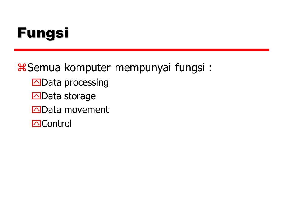 Fungsi  Semua komputer mempunyai fungsi :  Data processing  Data storage  Data movement  Control