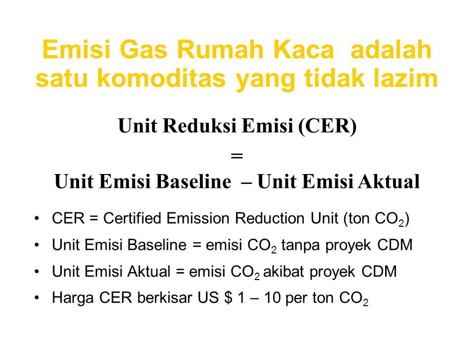 Emisi Gas Rumah Kaca adalah satu komoditas yang tidak lazim CER = Certified Emission Reduction Unit (ton CO 2 ) Unit Emisi Baseline = emisi CO 2 tanpa
