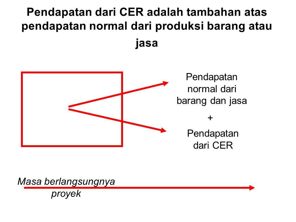 Pendapatan dari CER adalah tambahan atas pendapatan normal dari produksi barang atau jasa Pendapatan normal dari barang dan jasa Pendapatan dari CER M