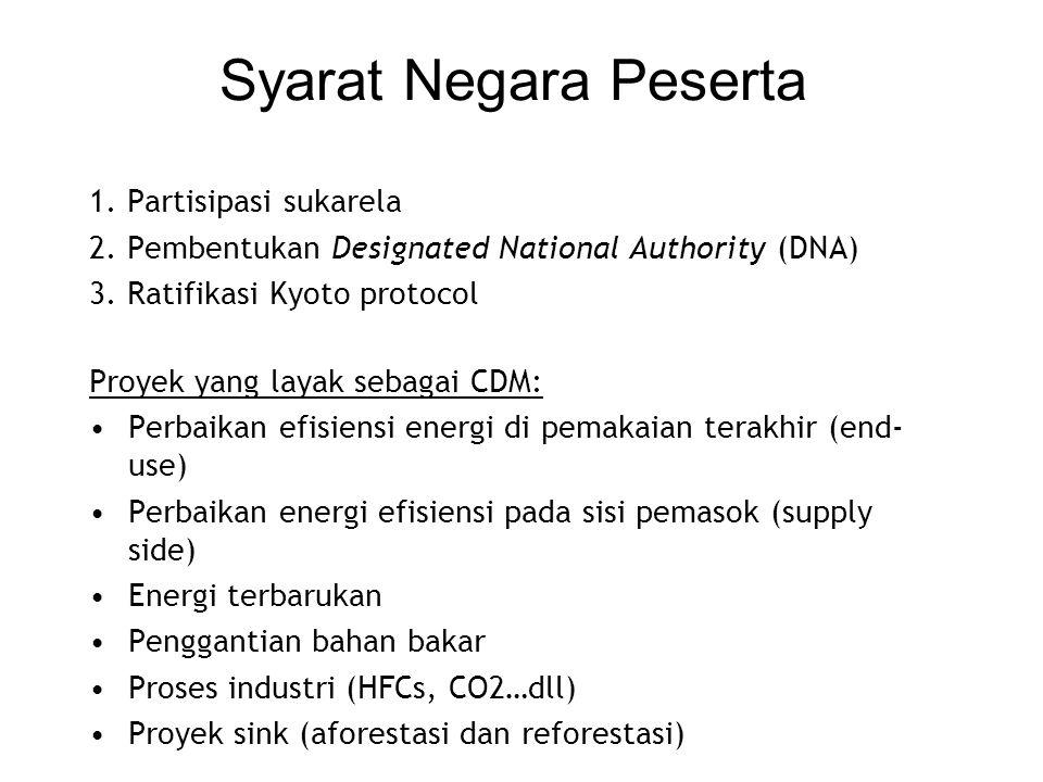 Syarat Negara Peserta 1. Partisipasi sukarela 2. Pembentukan Designated National Authority (DNA) 3. Ratifikasi Kyoto protocol Proyek yang layak sebaga