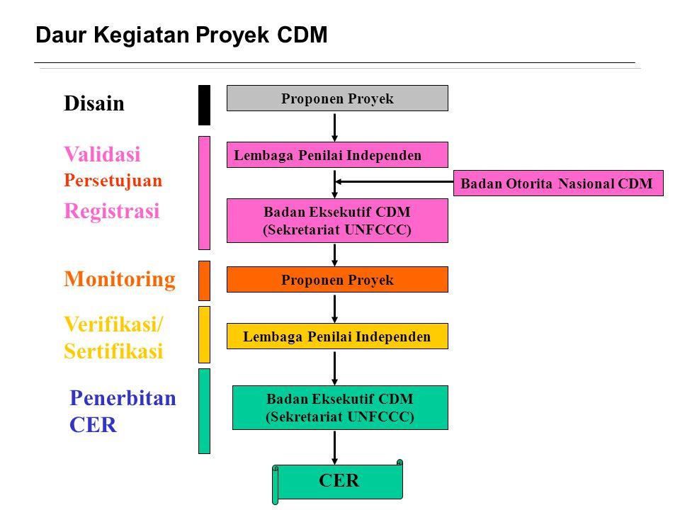 Daur Kegiatan Proyek CDM Disain Validasi Registrasi Monitoring Verifikasi/ Sertifikasi Penerbitan CER Proponen Proyek Badan Eksekutif CDM (Sekretariat