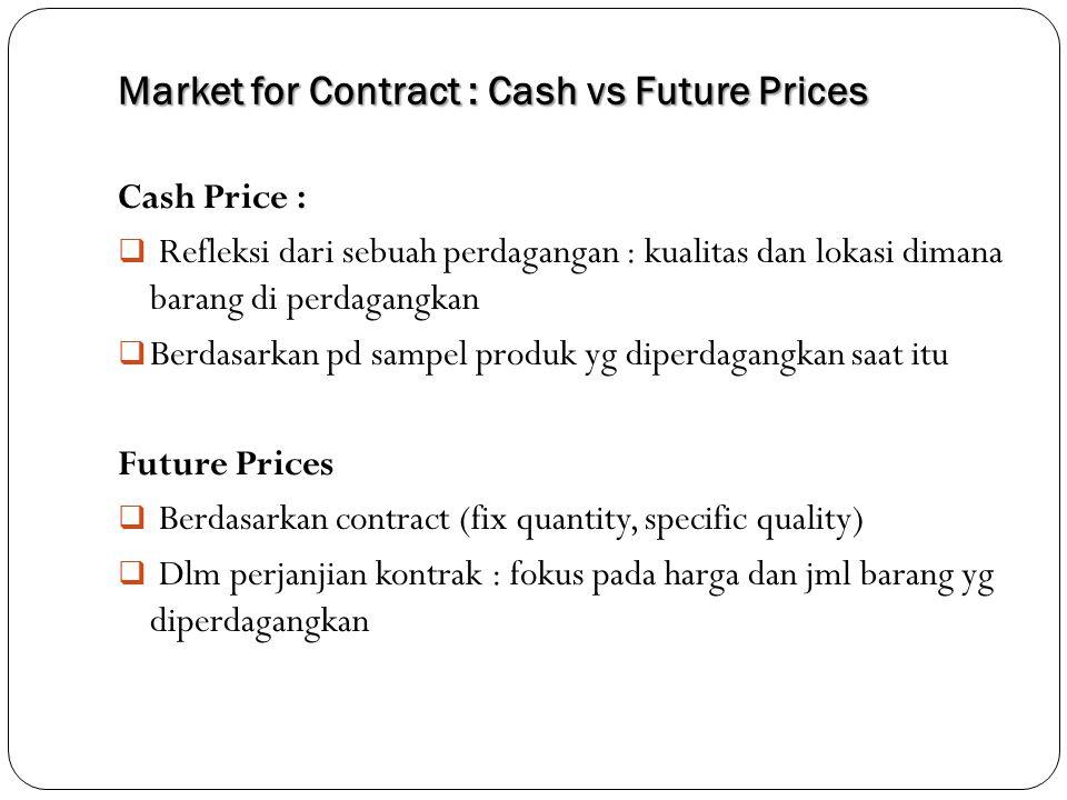 Market for Contract : Cash vs Future Prices Cash Price :  Refleksi dari sebuah perdagangan : kualitas dan lokasi dimana barang di perdagangkan  Berdasarkan pd sampel produk yg diperdagangkan saat itu Future Prices  Berdasarkan contract (fix quantity, specific quality)  Dlm perjanjian kontrak : fokus pada harga dan jml barang yg diperdagangkan