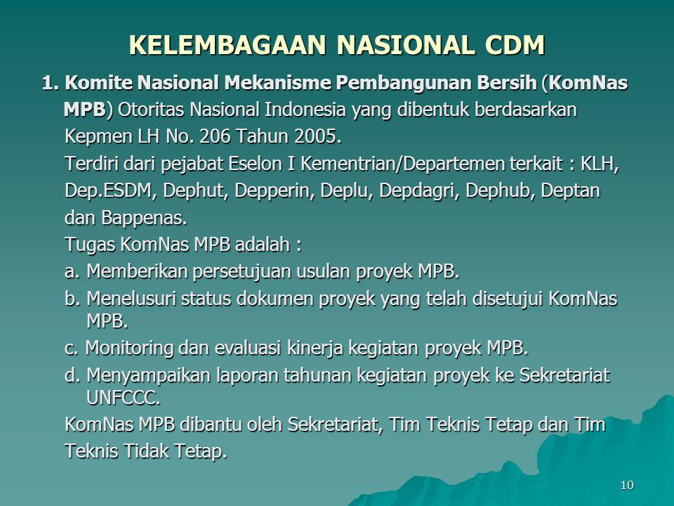 11 KELEMBAGAAN NASIONAL CDM (lanjutan) 2.