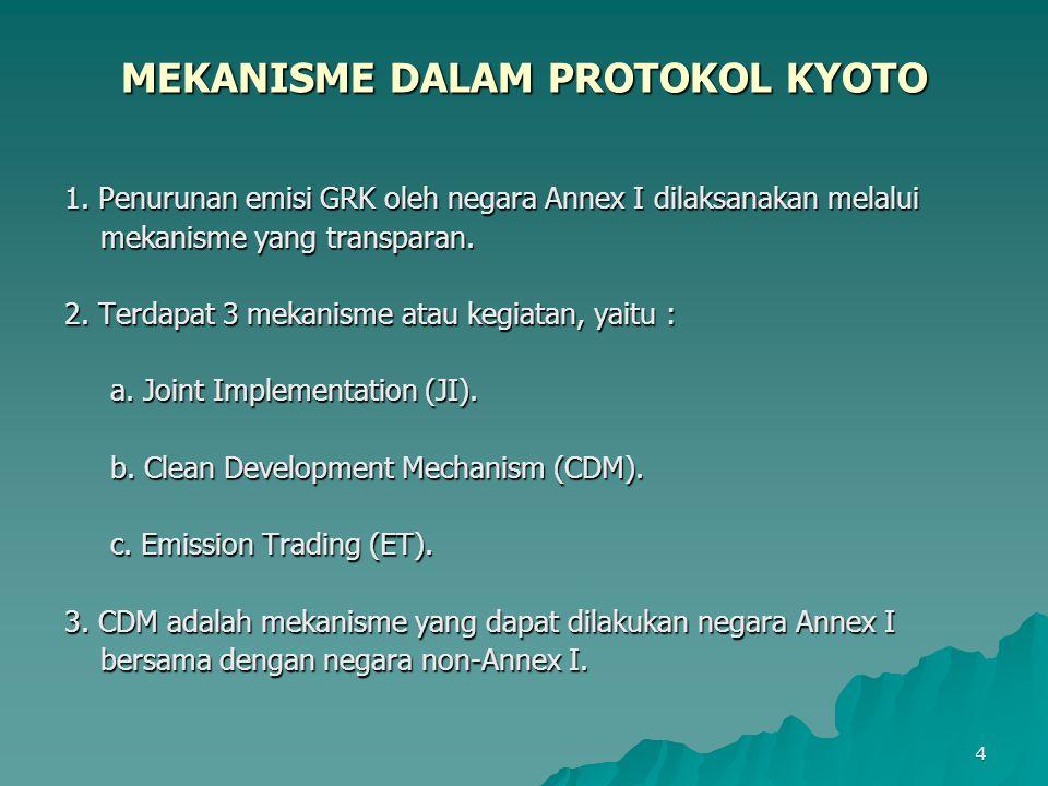 5 CLEAN DEVELOPMENT MECHANISM-CDM 1.