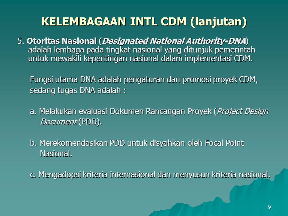 10 KELEMBAGAAN NASIONAL CDM 1.