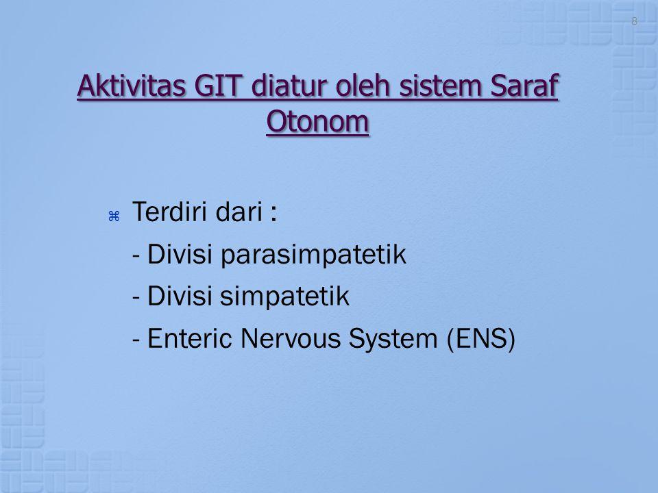 8 Aktivitas GIT diatur oleh sistem Saraf Otonom  Terdiri dari : - Divisi parasimpatetik - Divisi simpatetik - Enteric Nervous System (ENS)