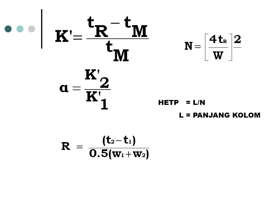 PARAMETER PEMISAHAN DALAM KROMATOGRAFI KOLOM 1. KAPASITAS Kapasitas menggambarkan kemampuan fase diam dalam menahan analit. Jika waktu tambat lama, be