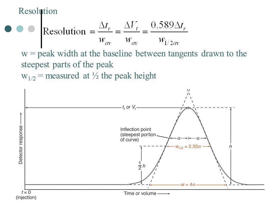 Nilai R yg baik > 1,5. Jika R = 1 masih tjd tumpang tindih di antara kedua puncak  2% Untuk memperbaiki R : 1. memperbesar  tR = t2 – t1 kolom diper