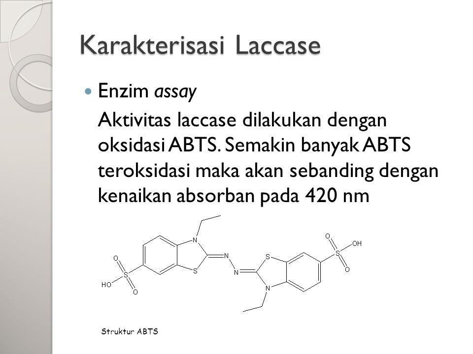 Karakterisasi Laccase Enzim assay Aktivitas laccase dilakukan dengan oksidasi ABTS. Semakin banyak ABTS teroksidasi maka akan sebanding dengan kenaika
