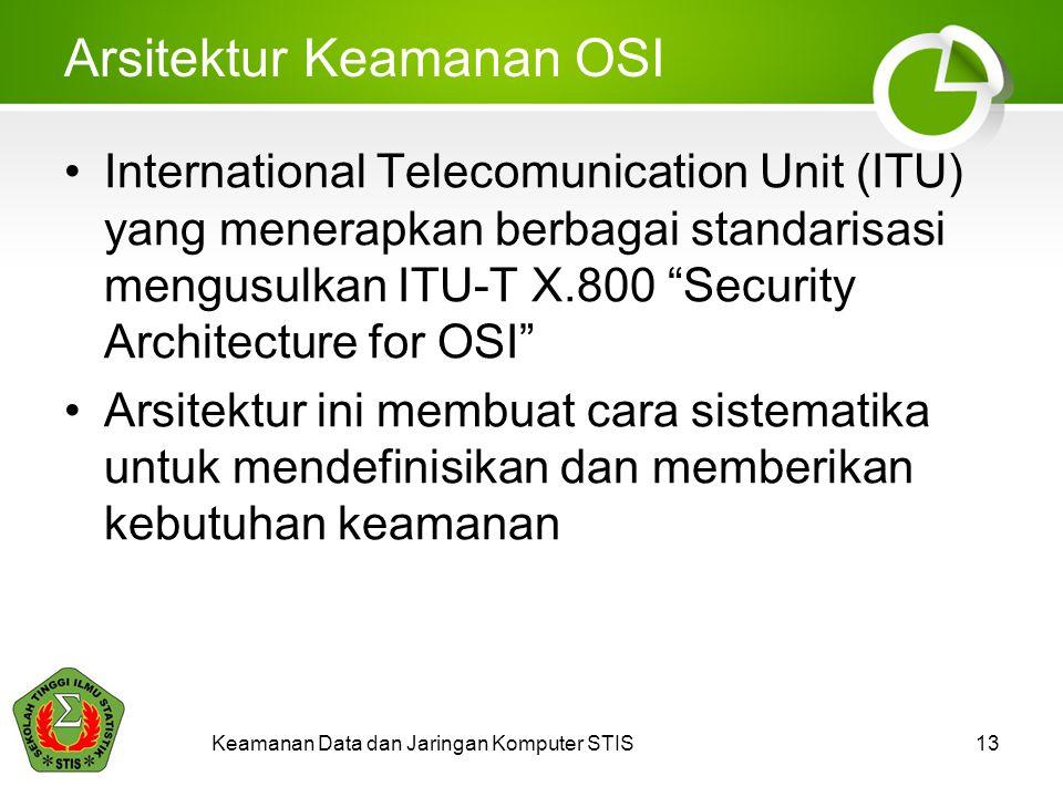 Arsitektur Keamanan OSI International Telecomunication Unit (ITU) yang menerapkan berbagai standarisasi mengusulkan ITU-T X.800 Security Architecture for OSI Arsitektur ini membuat cara sistematika untuk mendefinisikan dan memberikan kebutuhan keamanan Keamanan Data dan Jaringan Komputer STIS13