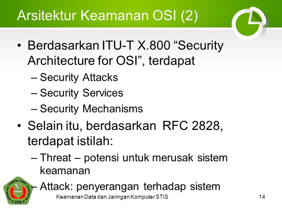 Arsitektur Keamanan OSI (2) Berdasarkan ITU-T X.800 Security Architecture for OSI , terdapat –Security Attacks –Security Services –Security Mechanisms Selain itu, berdasarkan RFC 2828, terdapat istilah: –Threat – potensi untuk merusak sistem keamanan –Attack: penyerangan terhadap sistem Keamanan Data dan Jaringan Komputer STIS14
