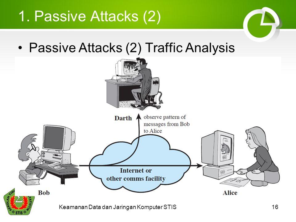 1. Passive Attacks (2) Passive Attacks (2) Traffic Analysis Keamanan Data dan Jaringan Komputer STIS16
