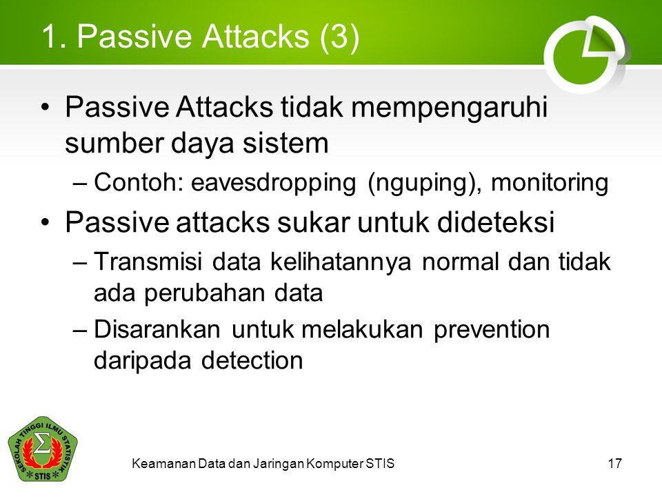 1. Passive Attacks (3) Passive Attacks tidak mempengaruhi sumber daya sistem –Contoh: eavesdropping (nguping), monitoring Passive attacks sukar untuk