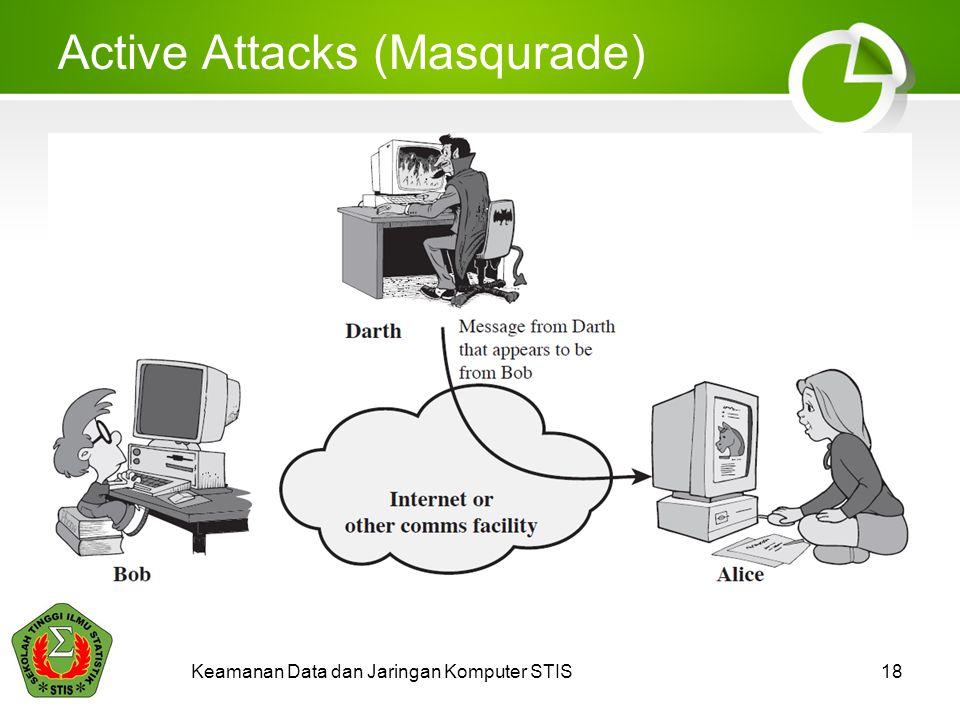 Active Attacks (Masqurade) Keamanan Data dan Jaringan Komputer STIS18