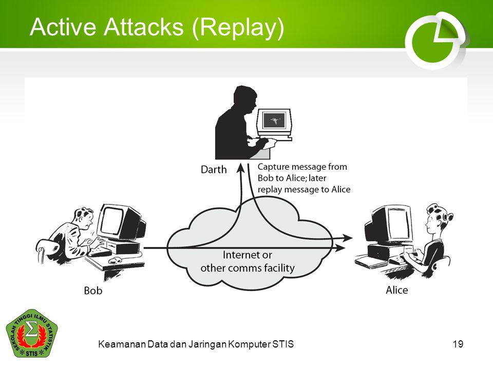 Active Attacks (Replay) Keamanan Data dan Jaringan Komputer STIS19