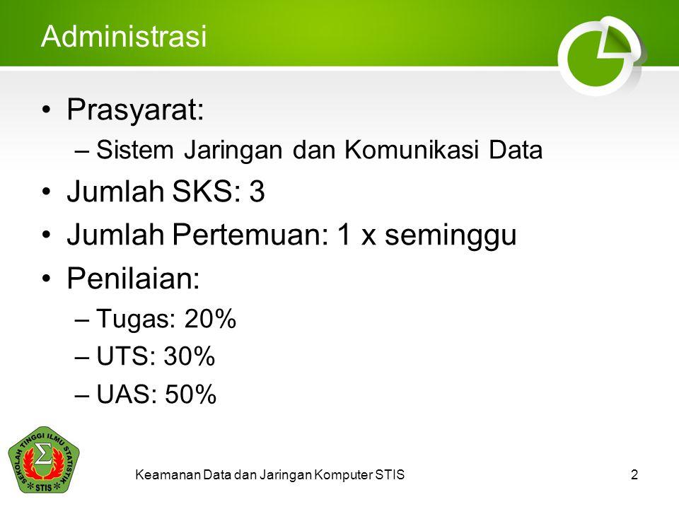 Keamanan Data dan Jaringan Komputer STIS2 Administrasi Prasyarat: –Sistem Jaringan dan Komunikasi Data Jumlah SKS: 3 Jumlah Pertemuan: 1 x seminggu Penilaian: –Tugas: 20% –UTS: 30% –UAS: 50%