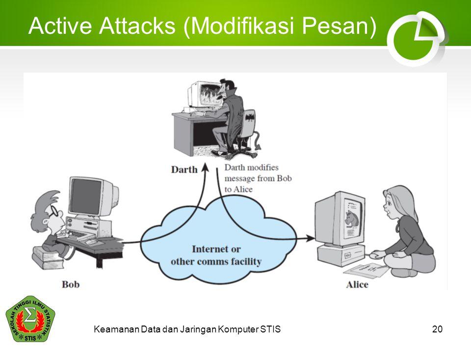 Active Attacks (Modifikasi Pesan) Keamanan Data dan Jaringan Komputer STIS20