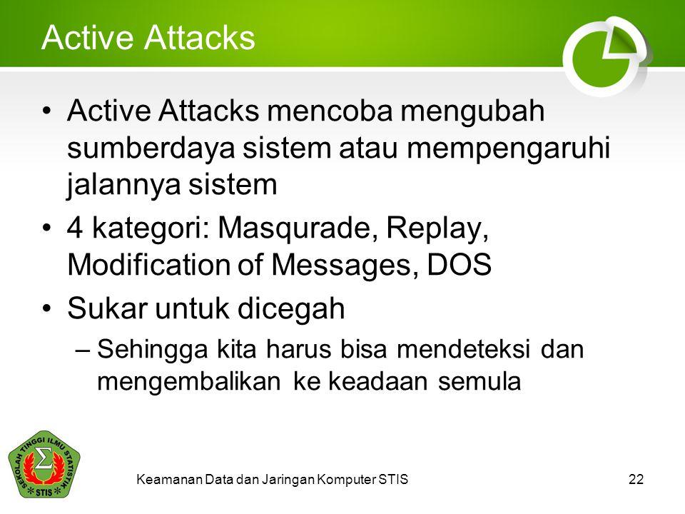 Active Attacks Active Attacks mencoba mengubah sumberdaya sistem atau mempengaruhi jalannya sistem 4 kategori: Masqurade, Replay, Modification of Messages, DOS Sukar untuk dicegah –Sehingga kita harus bisa mendeteksi dan mengembalikan ke keadaan semula Keamanan Data dan Jaringan Komputer STIS22