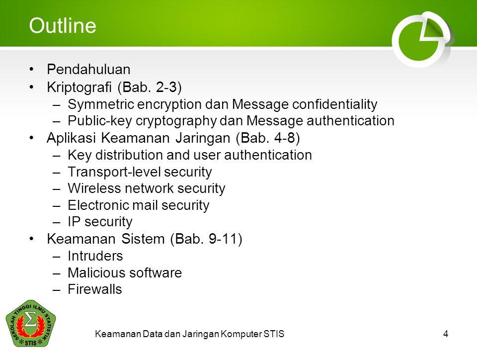 Keamanan Data dan Jaringan Komputer STIS4 Outline Pendahuluan Kriptografi (Bab.