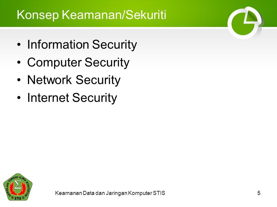 Keamanan Data dan Jaringan Komputer STIS5 Konsep Keamanan/Sekuriti Information Security Computer Security Network Security Internet Security