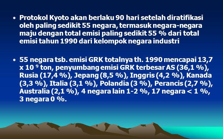 Protokol Kyoto akan berlaku 90 hari setelah diratifikasi oleh paling sedikit 55 negara, termasuk negara-negara maju dengan total emisi paling sedikit