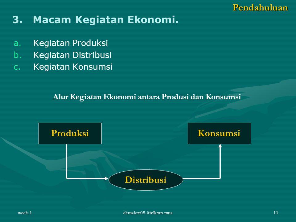 week-1ekmakro08-ittelkom-mna11 3.Macam Kegiatan Ekonomi.