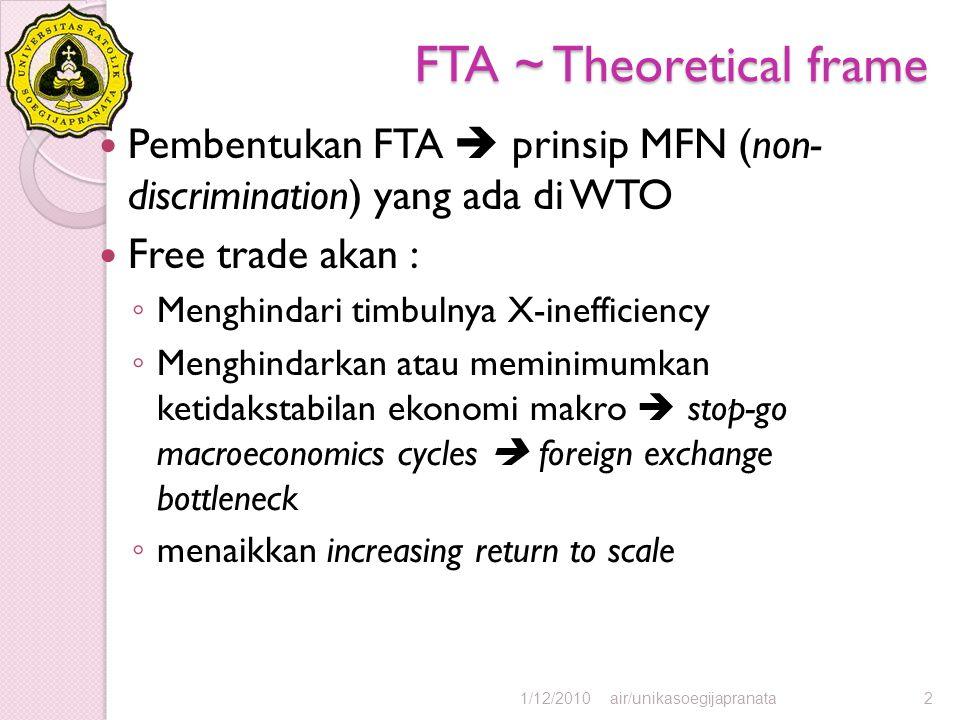 FTA ~ Theoretical frame Pembentukan FTA  prinsip MFN (non- discrimination) yang ada di WTO Free trade akan : ◦ Menghindari timbulnya X-inefficiency ◦