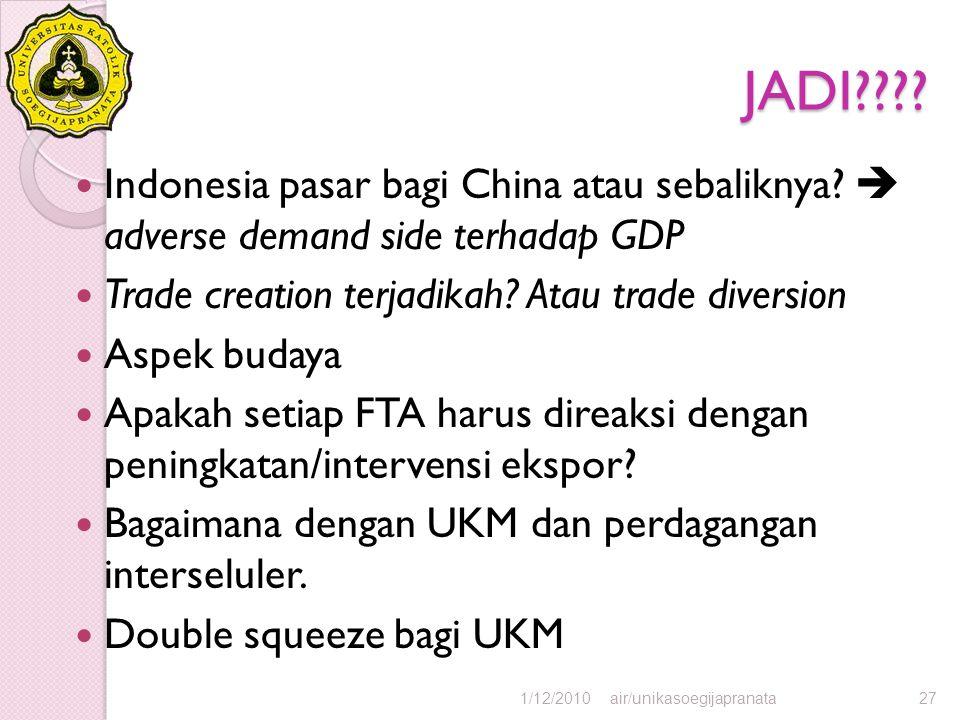 JADI???? Indonesia pasar bagi China atau sebaliknya?  adverse demand side terhadap GDP Trade creation terjadikah? Atau trade diversion Aspek budaya A