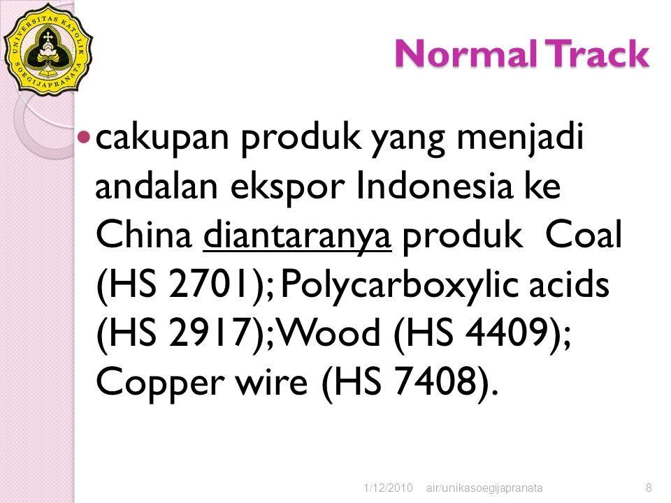 Normal Track cakupan produk yang menjadi andalan ekspor Indonesia ke China diantaranya produk Coal (HS 2701); Polycarboxylic acids (HS 2917); Wood (HS