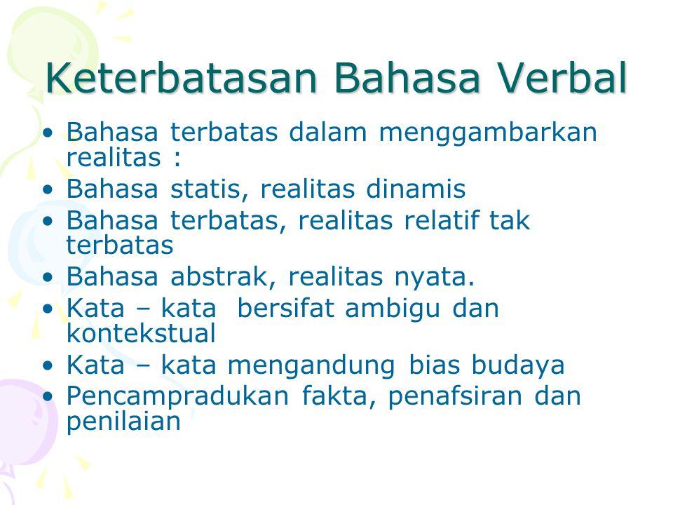 Keterbatasan Bahasa Verbal Bahasa terbatas dalam menggambarkan realitas : Bahasa statis, realitas dinamis Bahasa terbatas, realitas relatif tak terbat
