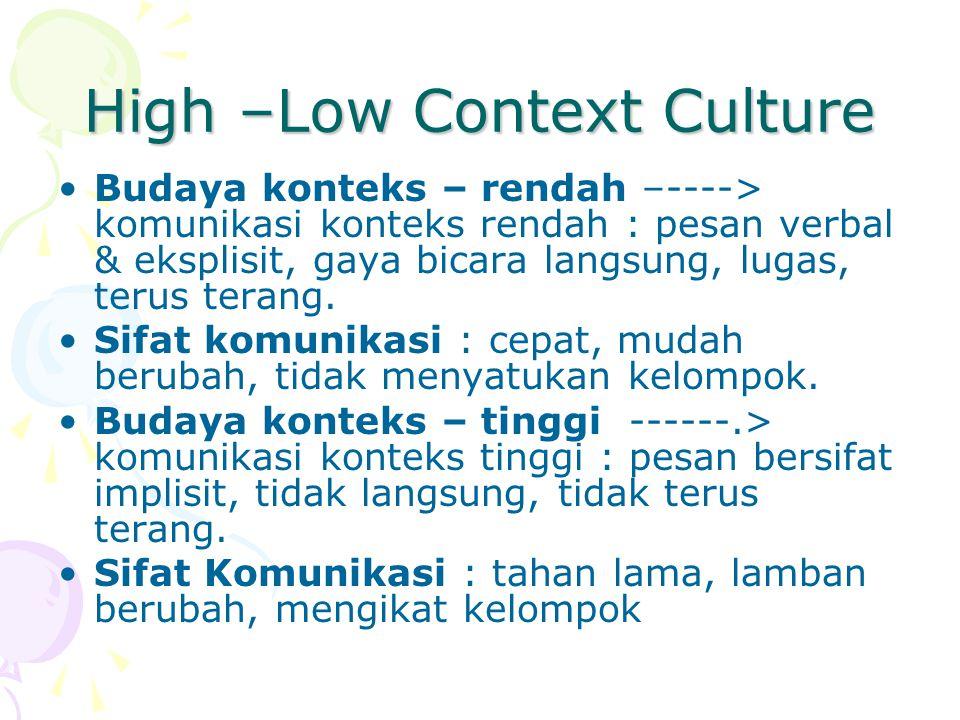 High –Low Context Culture Budaya konteks – rendah –----> komunikasi konteks rendah : pesan verbal & eksplisit, gaya bicara langsung, lugas, terus tera