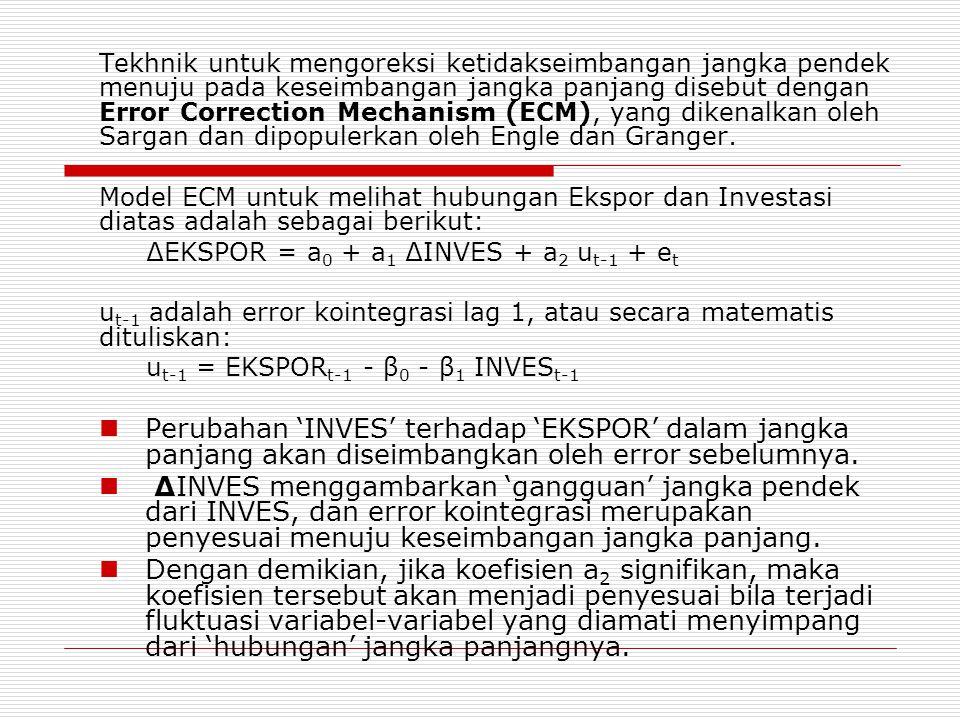 Dependent Variable: D(EKSPOR) Method: Least Squares Date: 09/10/04 Time: 17:47 Sample(adjusted): 1971 2002 Included observations: 32 after adjusting endpoints VariableCoefficientStd.