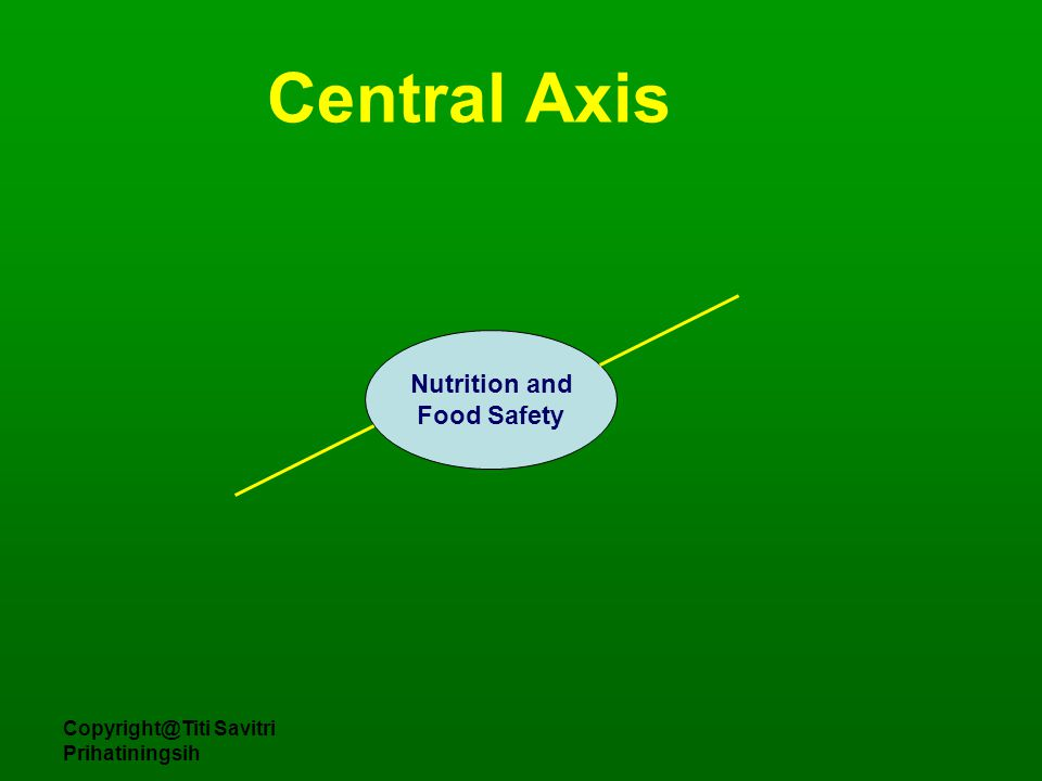 Copyright@Titi Savitri Prihatiningsih Central Axis Nutrition and Food Safety