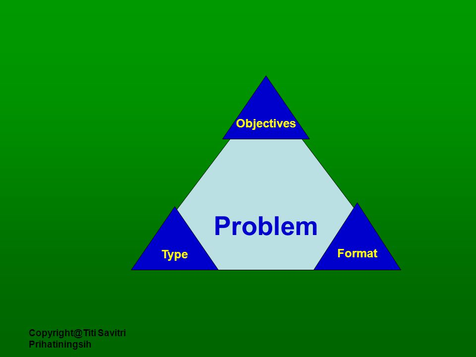 Problem Objectives Type Format