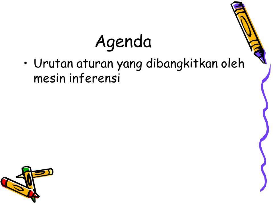 Agenda Urutan aturan yang dibangkitkan oleh mesin inferensi