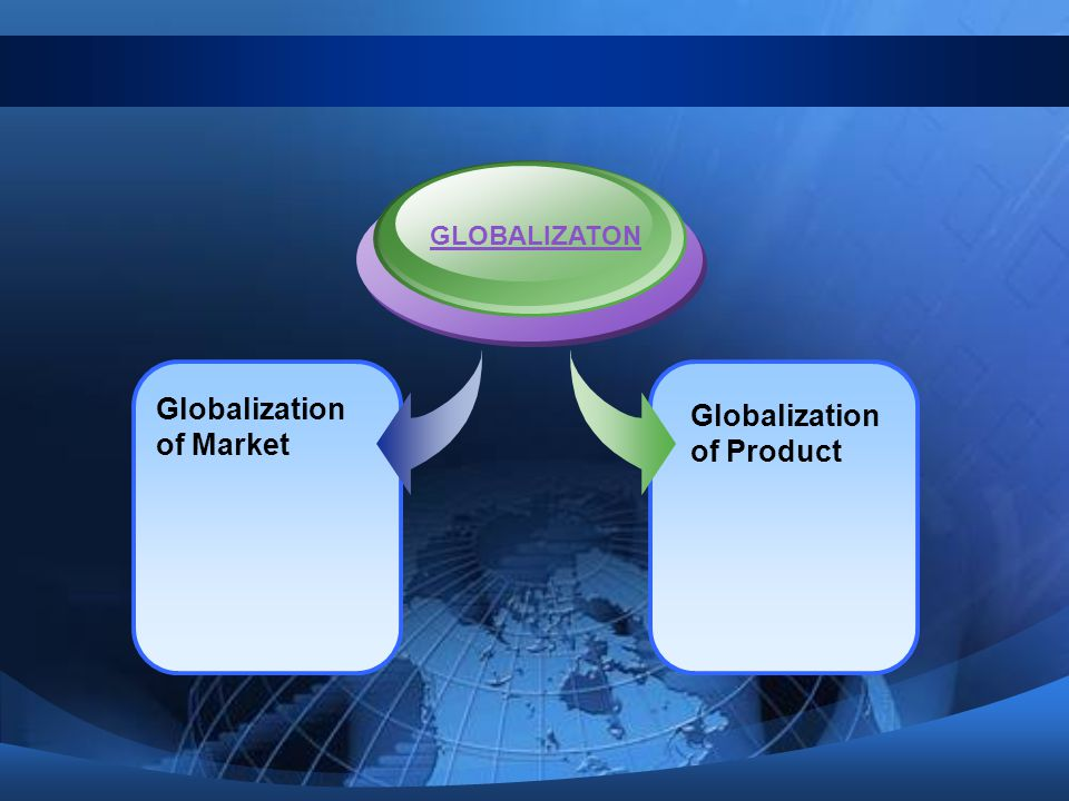 Globalization of Market GLOBALIZATON Globalization of Product