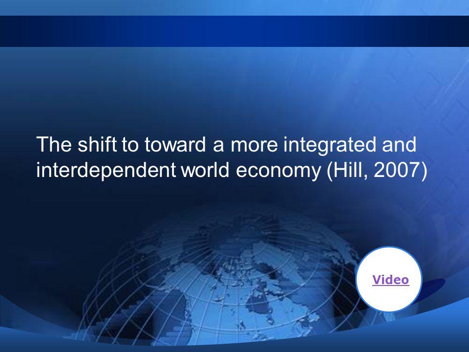 Globalization of Market GLOBALIZATON Globalization of Product