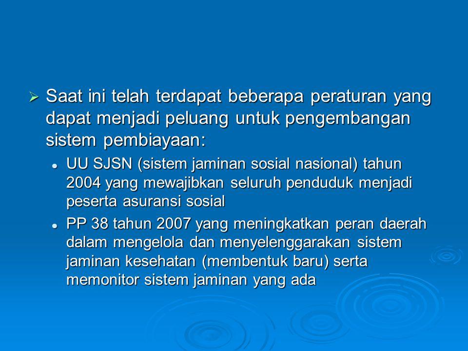  Saat ini telah terdapat beberapa peraturan yang dapat menjadi peluang untuk pengembangan sistem pembiayaan: UU SJSN (sistem jaminan sosial nasional)