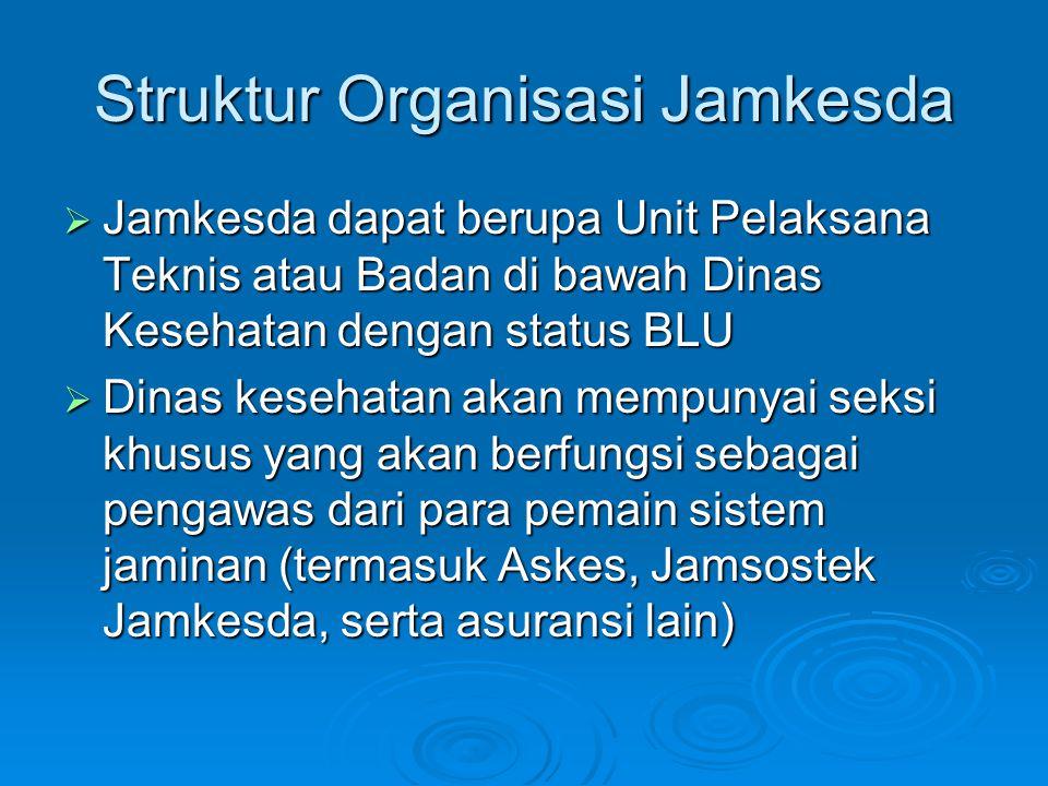 Struktur Organisasi Jamkesda  Jamkesda dapat berupa Unit Pelaksana Teknis atau Badan di bawah Dinas Kesehatan dengan status BLU  Dinas kesehatan aka