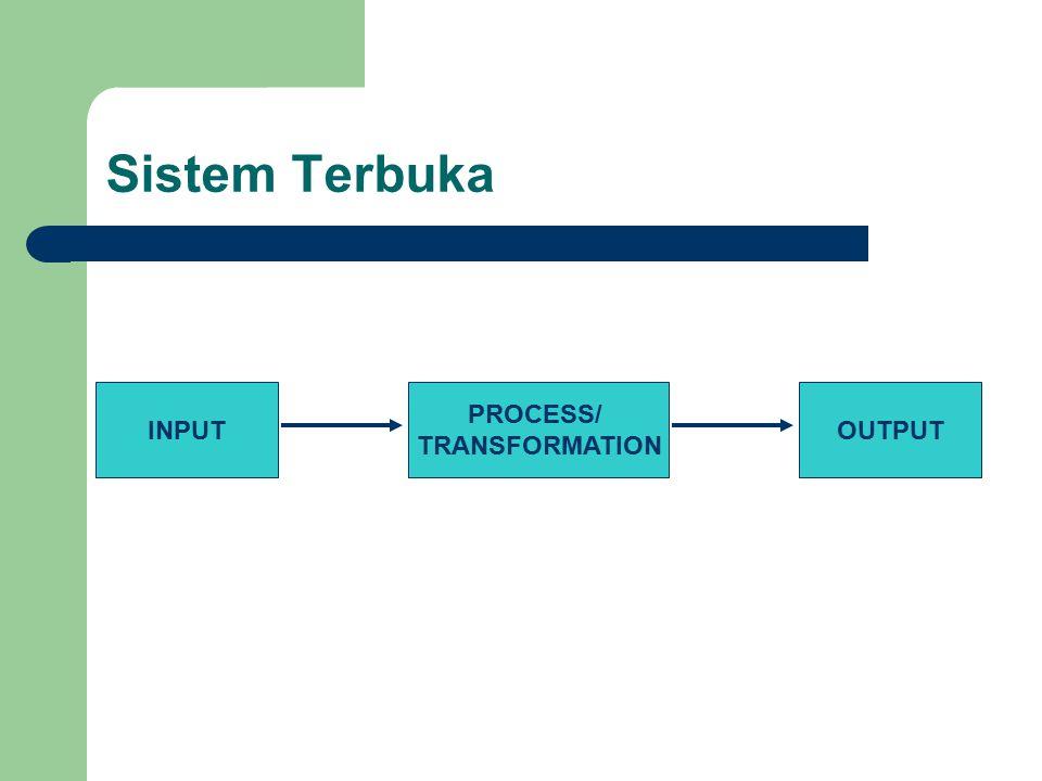 Sistem Terbuka INPUT PROCESS/ TRANSFORMATION OUTPUT