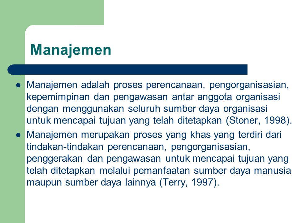 Manajemen Manajemen adalah proses perencanaan, pengorganisasian, kepemimpinan dan pengawasan antar anggota organisasi dengan menggunakan seluruh sumbe