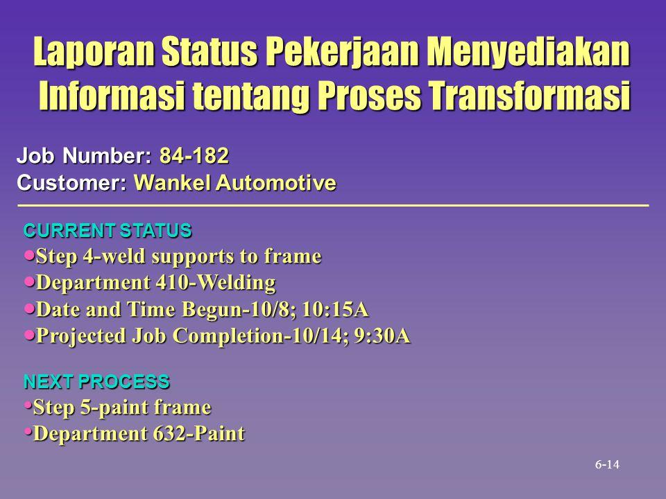 Laporan Status Pekerjaan Menyediakan Informasi tentang Proses Transformasi Job Number: 84-182 Customer: Wankel Automotive CURRENT STATUS  Step 4-weld
