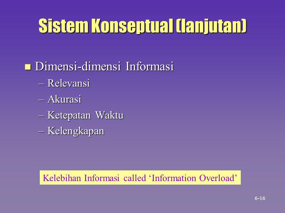 Sistem Konseptual (lanjutan) n Dimensi-dimensi Informasi –Relevansi –Akurasi –Ketepatan Waktu –Kelengkapan Kelebihan Informasi called 'Information Ove