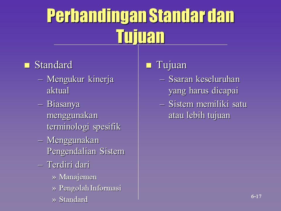 Perbandingan Standar dan Tujuan n Standard –Mengukur kinerja aktual –Biasanya menggunakan terminologi spesifik –Menggunakan Pengendalian Sistem –Terdiri dari »Manajemen »Pengolah Informasi »Standard n Tujuan –Ssaran keseluruhan yang harus dicapai –Sistem memiliki satu atau lebih tujuan 6-17