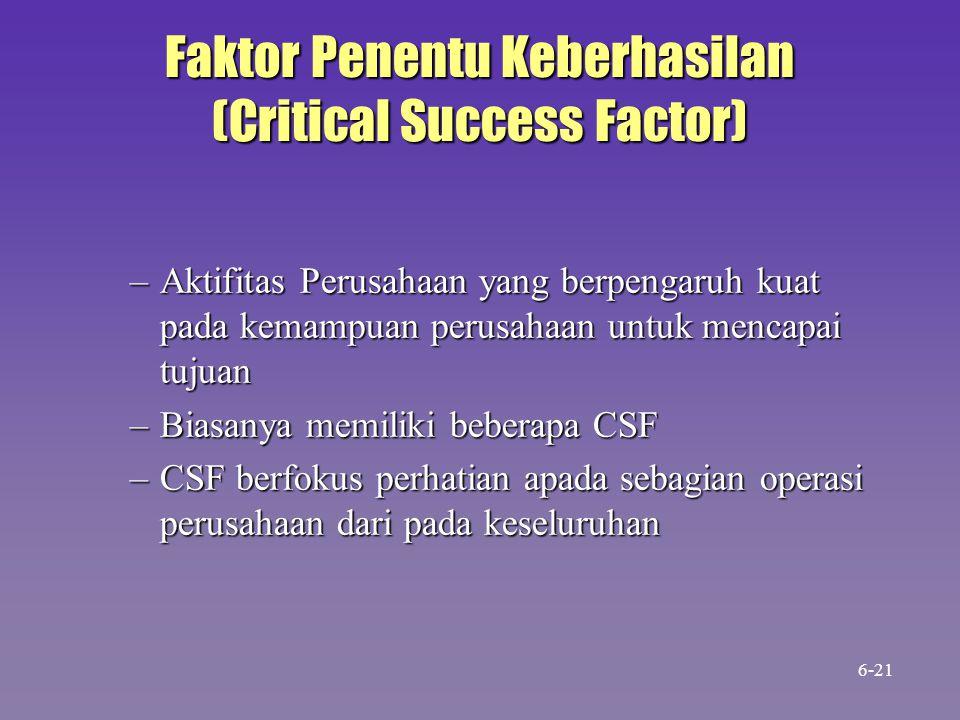 Faktor Penentu Keberhasilan (Critical Success Factor) –Aktifitas Perusahaan yang berpengaruh kuat pada kemampuan perusahaan untuk mencapai tujuan –Biasanya memiliki beberapa CSF –CSF berfokus perhatian apada sebagian operasi perusahaan dari pada keseluruhan 6-21