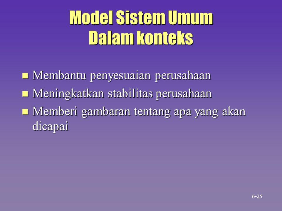 Model Sistem Umum Dalam konteks n Membantu penyesuaian perusahaan n Meningkatkan stabilitas perusahaan n Memberi gambaran tentang apa yang akan dicapa