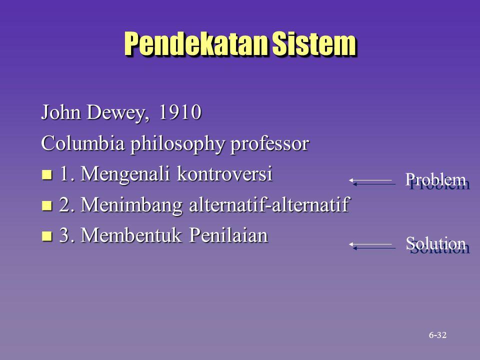Pendekatan Sistem John Dewey, 1910 Columbia philosophy professor n 1.