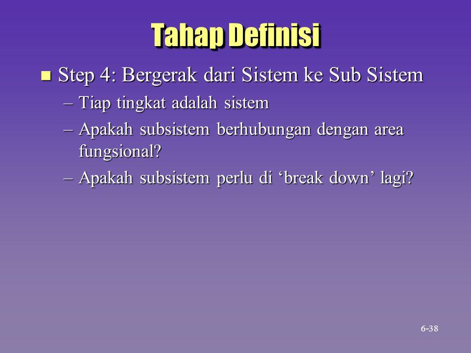 Tahap Definisi n Step 4: Bergerak dari Sistem ke Sub Sistem –Tiap tingkat adalah sistem –Apakah subsistem berhubungan dengan area fungsional? –Apakah